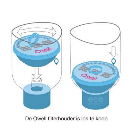 waterfilter owell